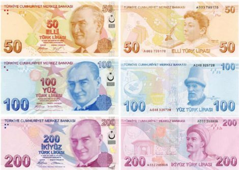 turkish_lira_banknotes_2009_1